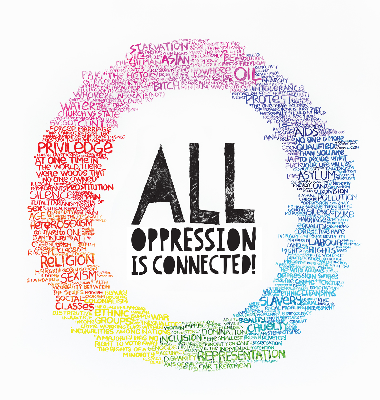 38º Curso Anual de Derechos Humanos 2020